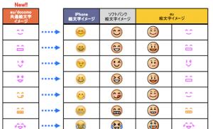 20140515_emoji_00