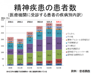 厚生労働省img_data_01