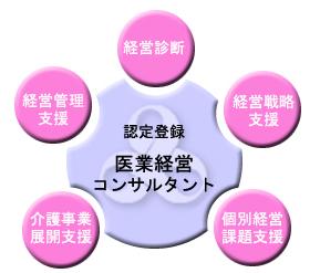 www.e-office.gr.jpjahc-nagano