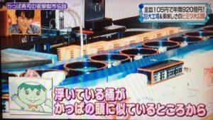 かっぱ寿司の一号店は長野市_uradoori.com