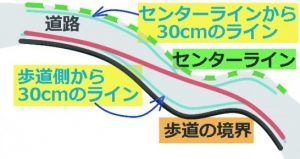マラソン距離測定方法_frytiger.com