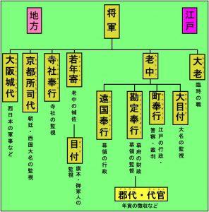 日本の歴史_gakusyu.shizuoka-c.ed.jp