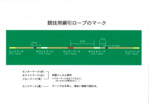www.i-rope.jp