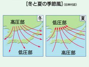 季節風_katsujuku8317061.ti-da.net