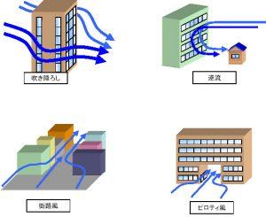 www.agb.co.jp