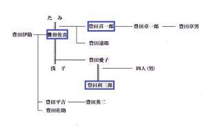 %e5%ae%b6%e7%b3%bb%e5%9b%b3_brb12751-la-coocan-jp